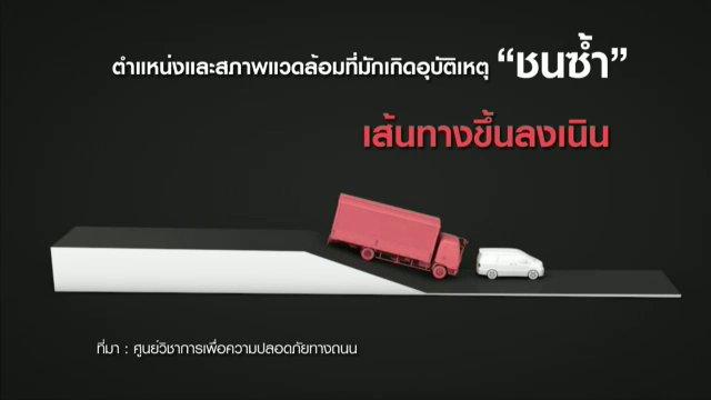 """อุบัติเหตุ """"ชนซ้ำ"""" บนทางด่วนบูรพาวิถี บทเรียนจุดเสี่ยงภัยบนท้องถนน"""
