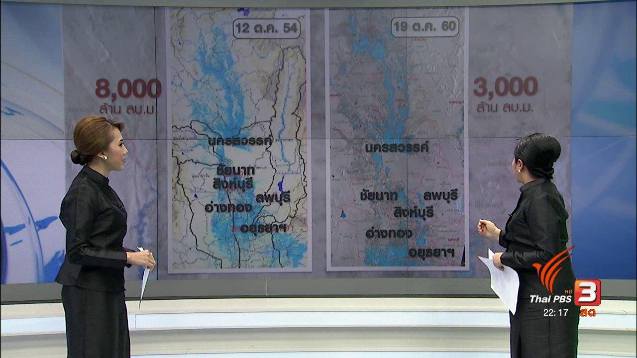 ที่นี่ Thai PBS - เตือนจังหวัดเหนือเขื่อนเจ้าพระยาน้ำท่วม