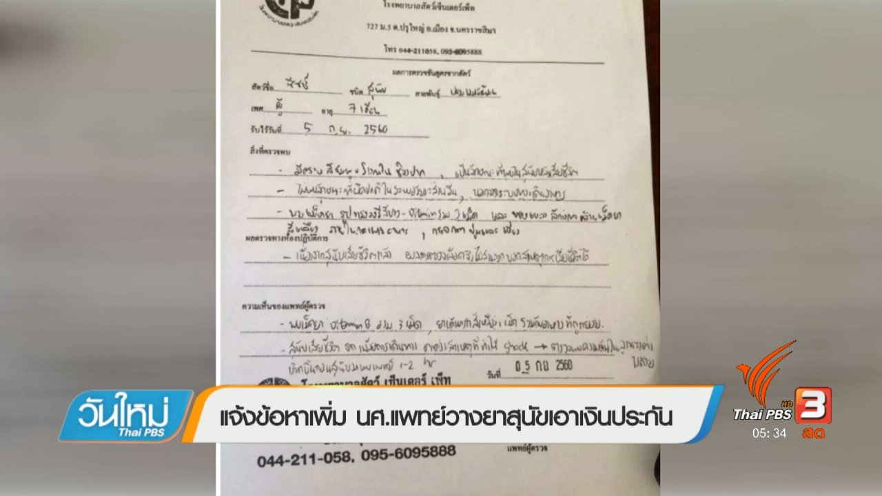 วันใหม่  ไทยพีบีเอส - แจ้งข้อหาเพิ่ม นศ.แพทย์วางยาสุนัขเอาเงินประกัน